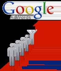Агентство Google Adwords