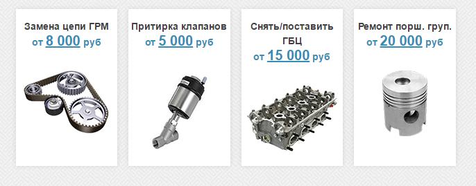 Составные части двигателя
