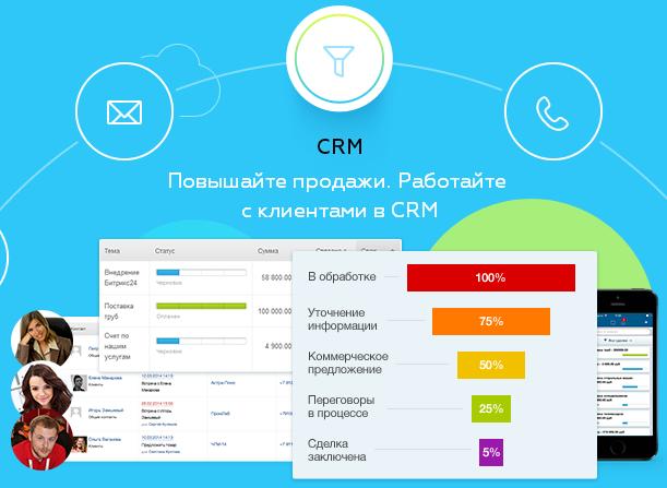 CRM Bitrix24
