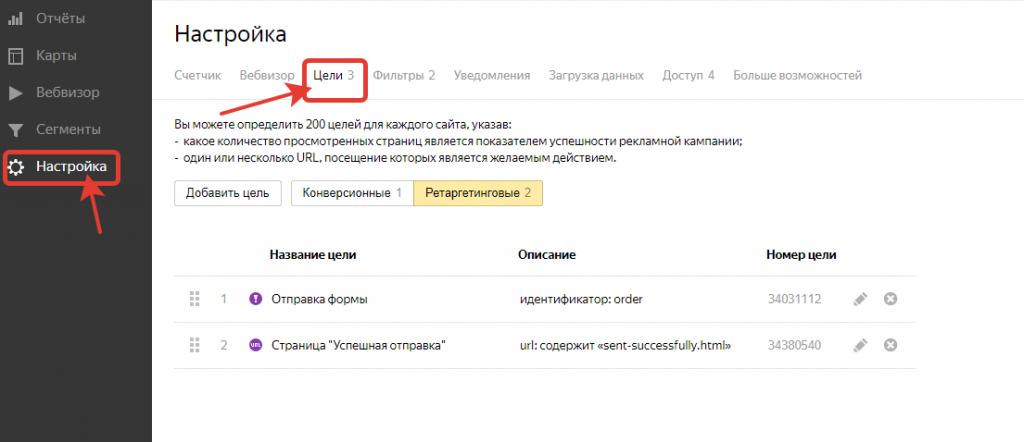 Проверка целей сайта