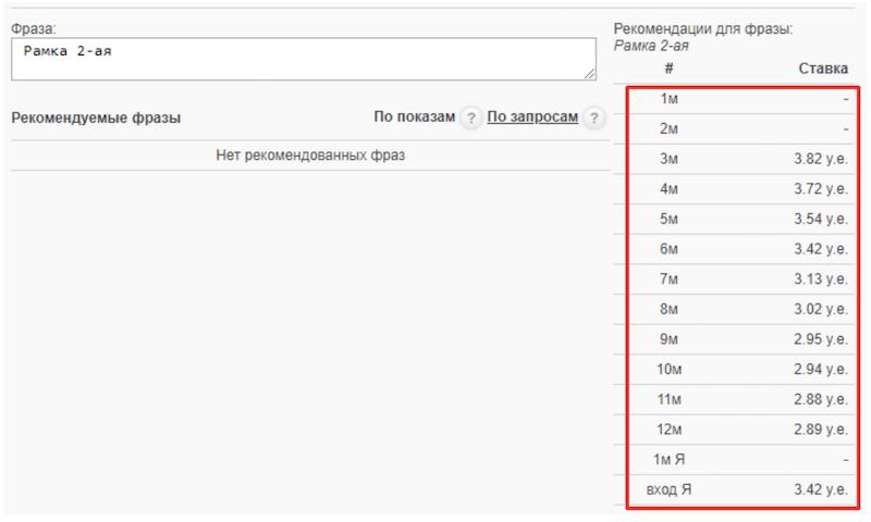 кейс: оптимизация яндекс.маркет