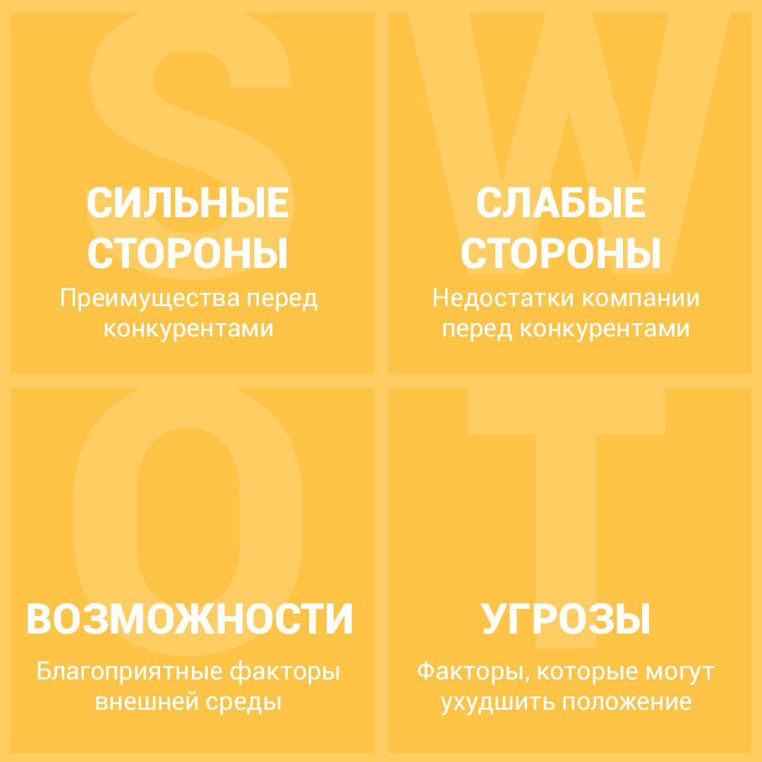 SWOT-анализ: примеры конкретных компаний с выводами