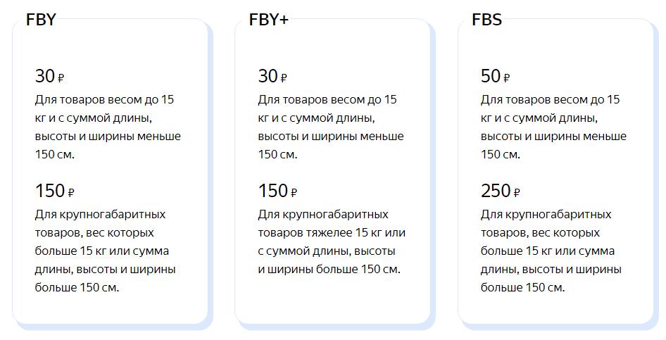 стоимость доставки на маркетплейсе яндекса
