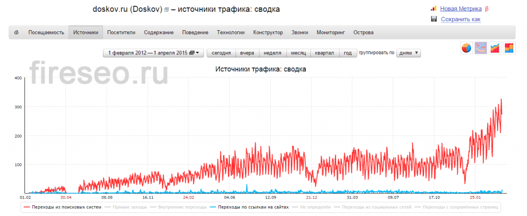 Doskov.ru